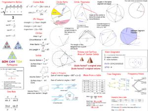 GCSE Maths Revision - King Edward VI School