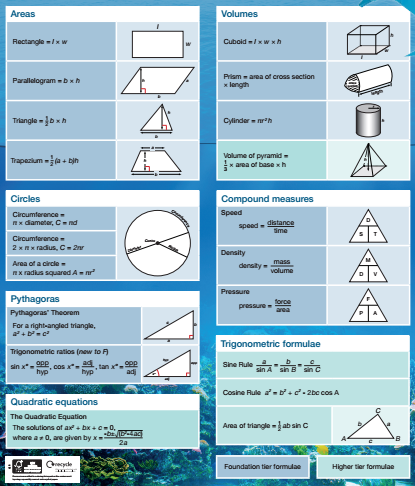 GCSE Maths Revision - King Edward VI School